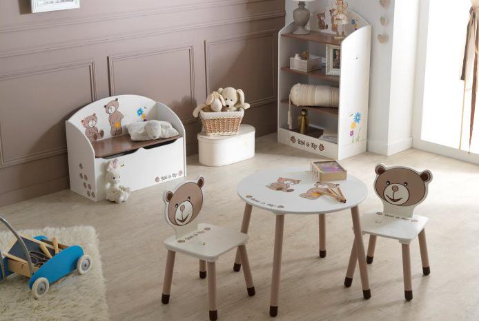 Detská izba pre najmenších