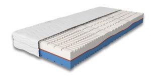 7028b7c35f Ak si chcete dopriať skutočné pohodlie porozhliadnite sa po matracoch