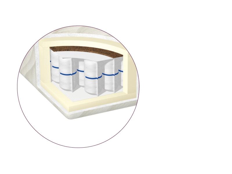 Taštičkový matrac - BRW - Coco 200x90 cm. Obojstranný 7-zónový matrac s vysokou bodovou elasticitou, pre ideálnu podporu chrbtice a hlboký spánok. S antialergickým poťahom, ktorý možno prať.