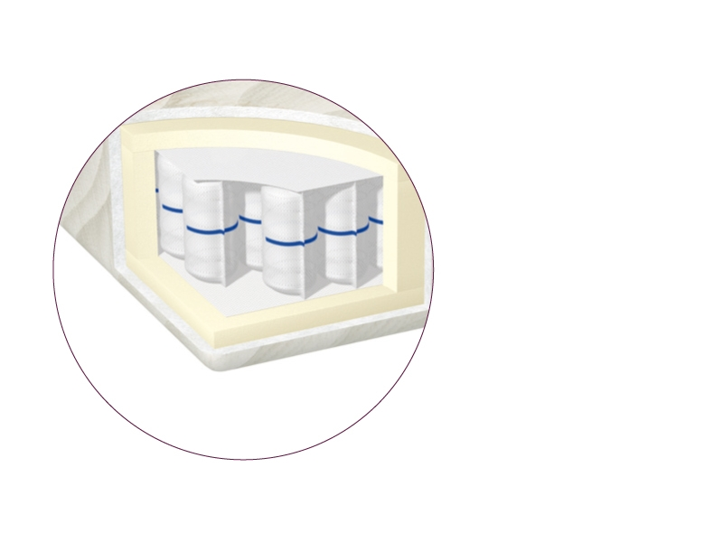 Taštičkový matrac - BRW - Ivory 200x90 cm. Obojstranný matrac pre rovnú chrbticu s dobrou bodovou pružnosťou, so 7 zónami tvrdosti a prateľným poťahom, vhodný aj pre tých najnáročnejších.