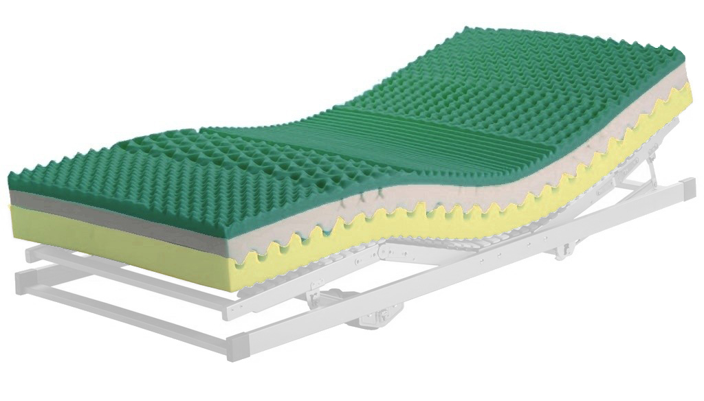 Penový matrac - Casarredo - Visco Premium - 200x90 cm - MOB-4433. Anatomický matrac s termoregulačnou vrstvou pamäťovej elastickej peny, pre lepšie uvoľnenie svalstva, so zvýšenou nosnosťou a prateľným poťahom.