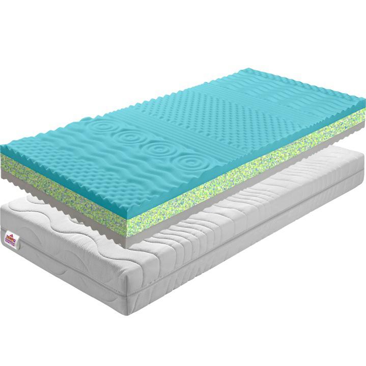 Penový matrac 80 cm - Tempo Kondela -Be Katarína 10 New. Sme autorizovaný predajca Tempo-Kondela. Vlastná spoľahlivá doprava až k Vám domov.