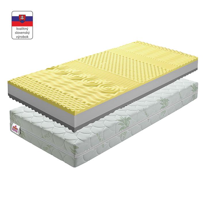 Penový matrac 90 cm - Tempo Kondela - Be Tempo Visco. Sme autorizovaný predajca Tempo-Kondela. Vlastná spoľahlivá doprava až k Vám domov.